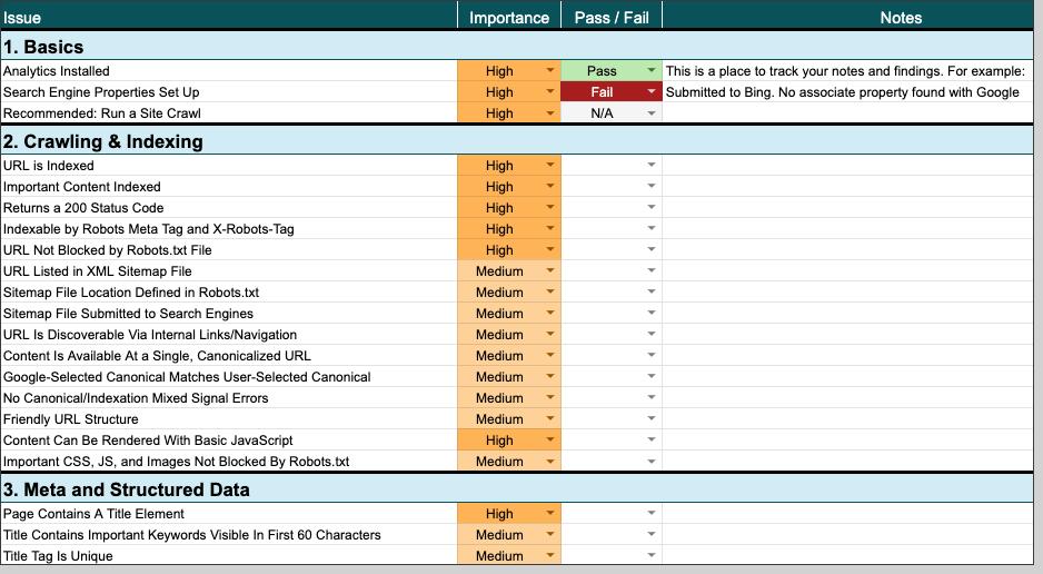 technical seo audit checklist